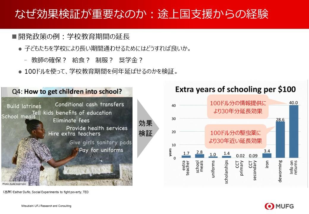 なぜ、教育支援にも効果の検証が必要なのか?