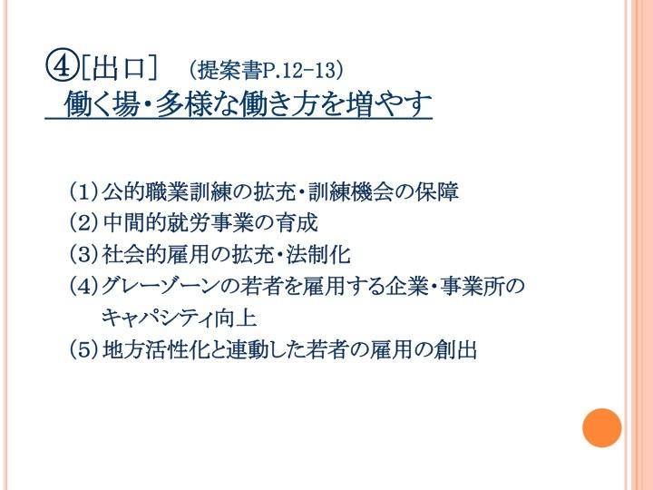 2014年12月14日(日)に開催された「若者政策提案書・案」の発表シンポジウム
