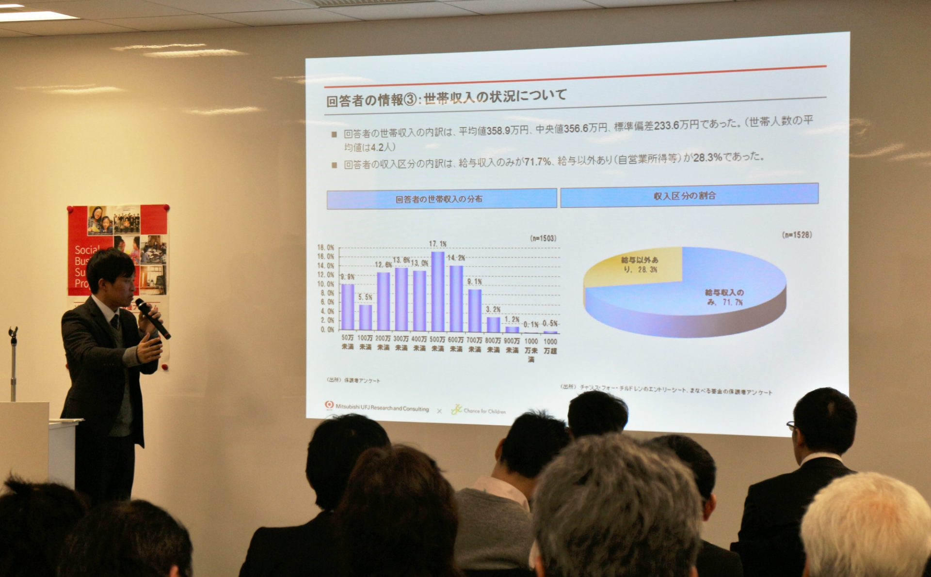 2015年2月23日、三菱UFJリサーチ&コンサルティング株式会社東京本社にて「被災地・子ども教育調査」報告セミナーが開催されました。