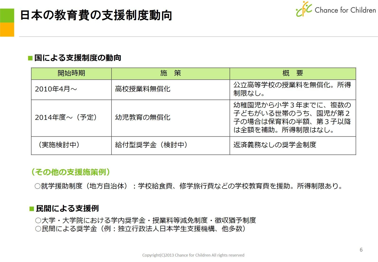 日本の教育費の支援制度