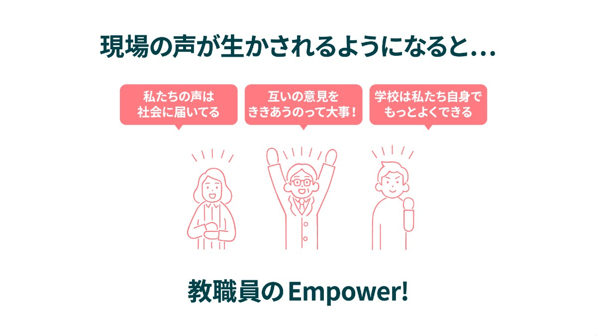 school voice project 教職員のEmpower