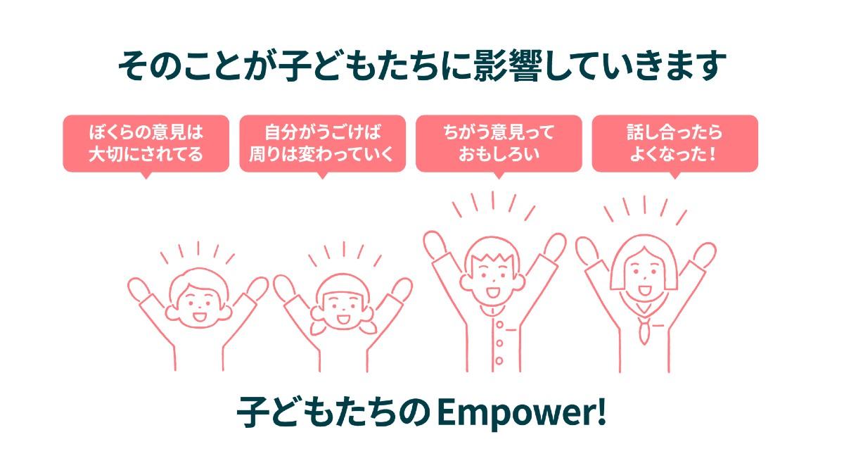 school voice project 子どもたちのEmpower